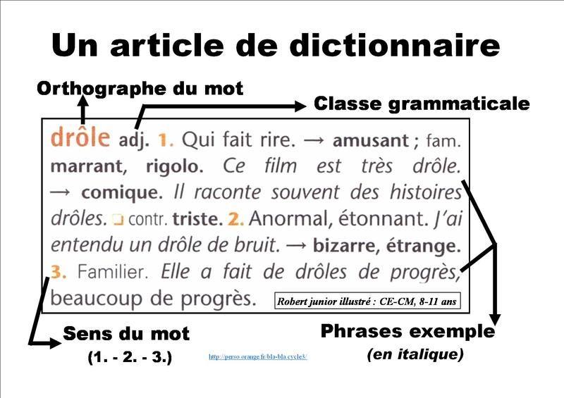Dictionnaires for Dans wiktionnaire